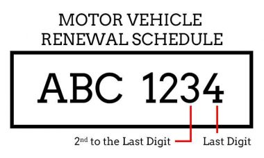 motor-vehicle-renewal